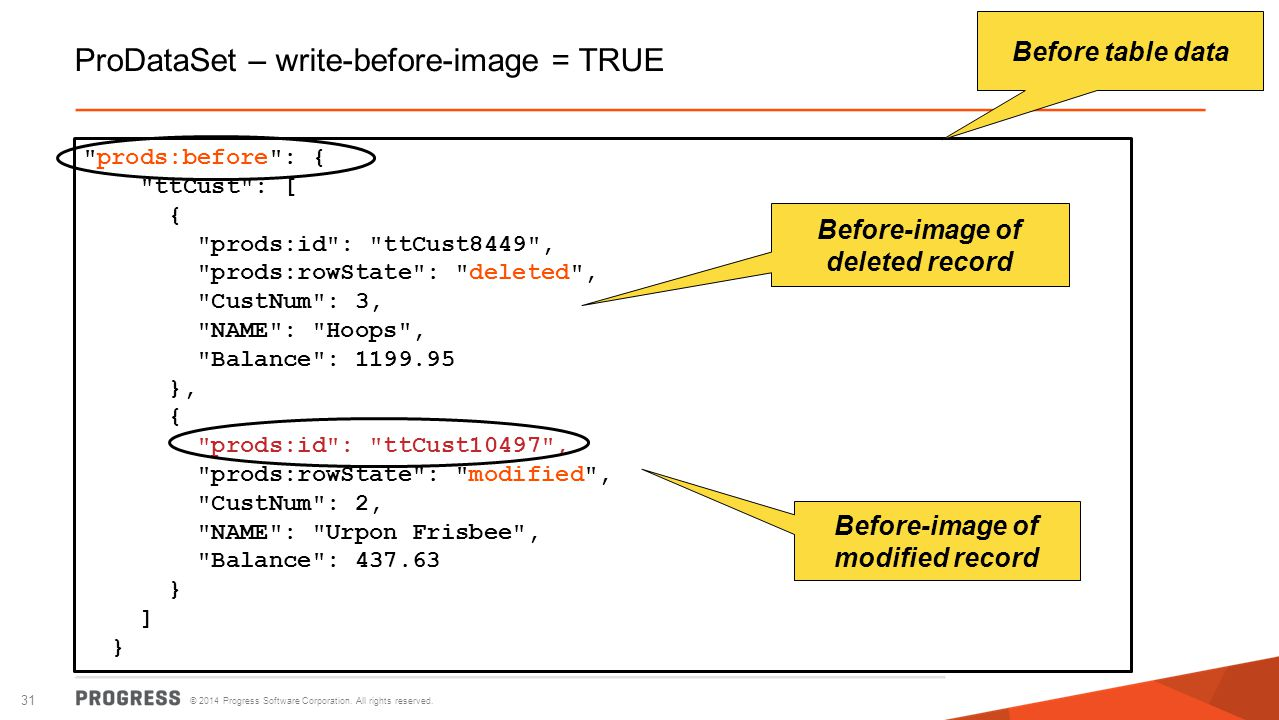 ProDataSet – write-before-image = TRUE