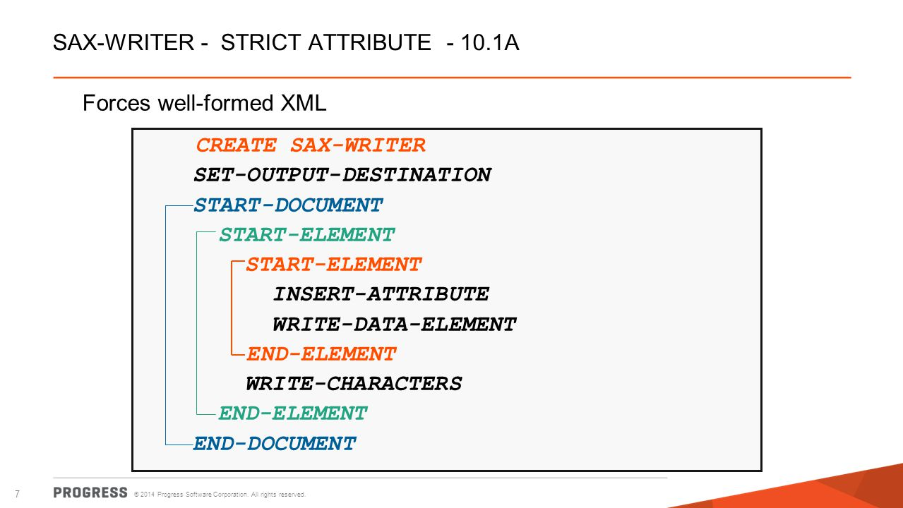 SAX-WRITER - STRICT ATTRIBUTE - 10.1A