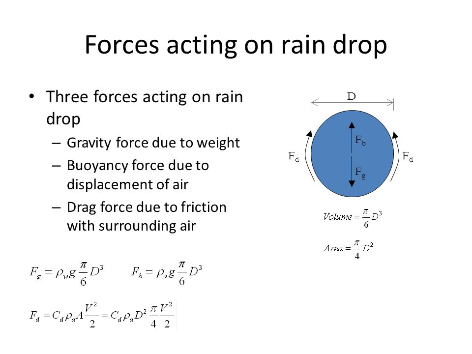 Forces acting on rain drop