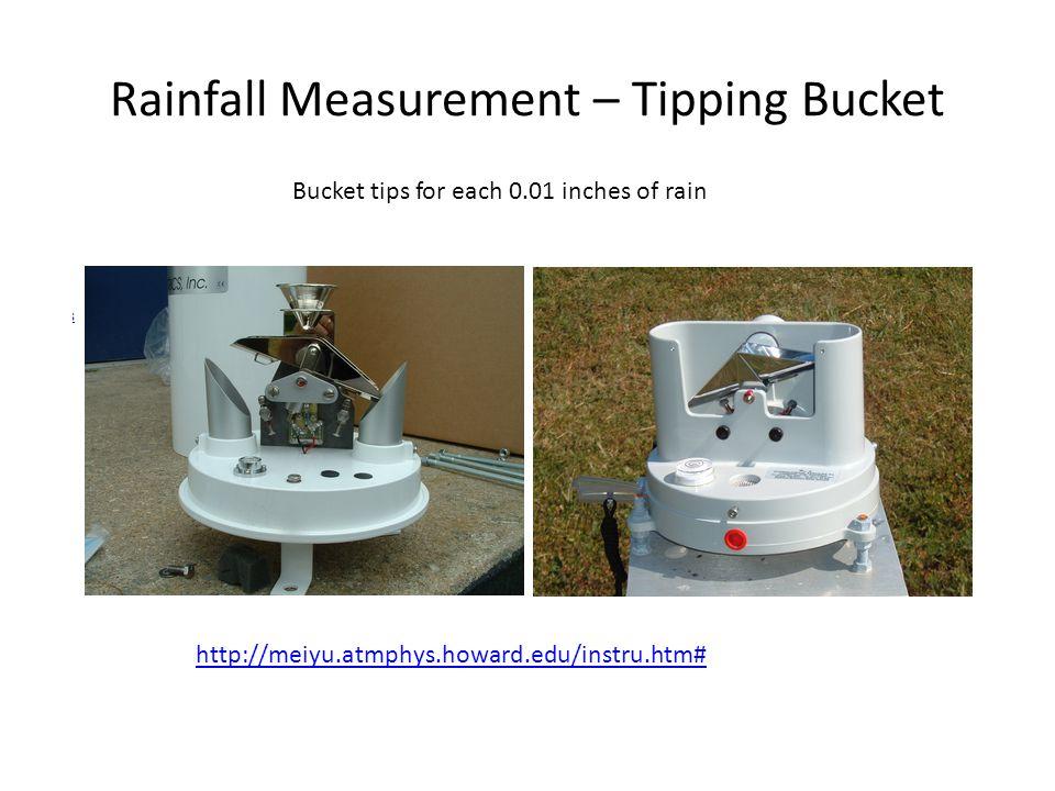 Rainfall Measurement – Tipping Bucket