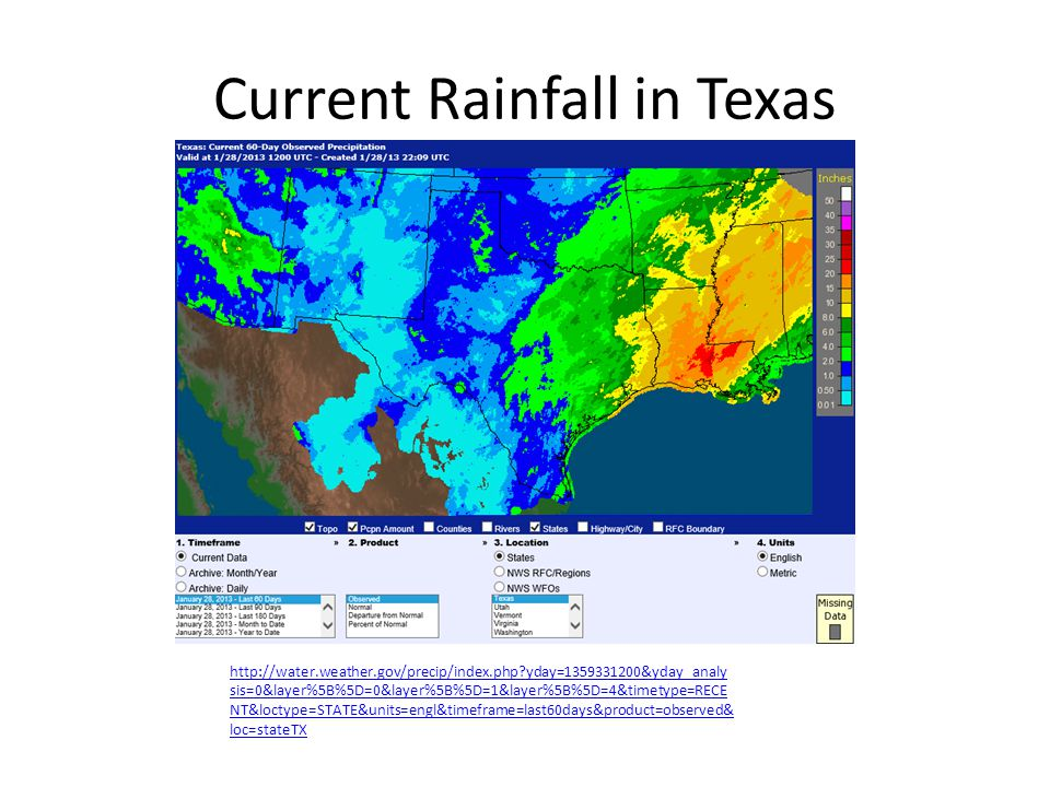 Current Rainfall in Texas