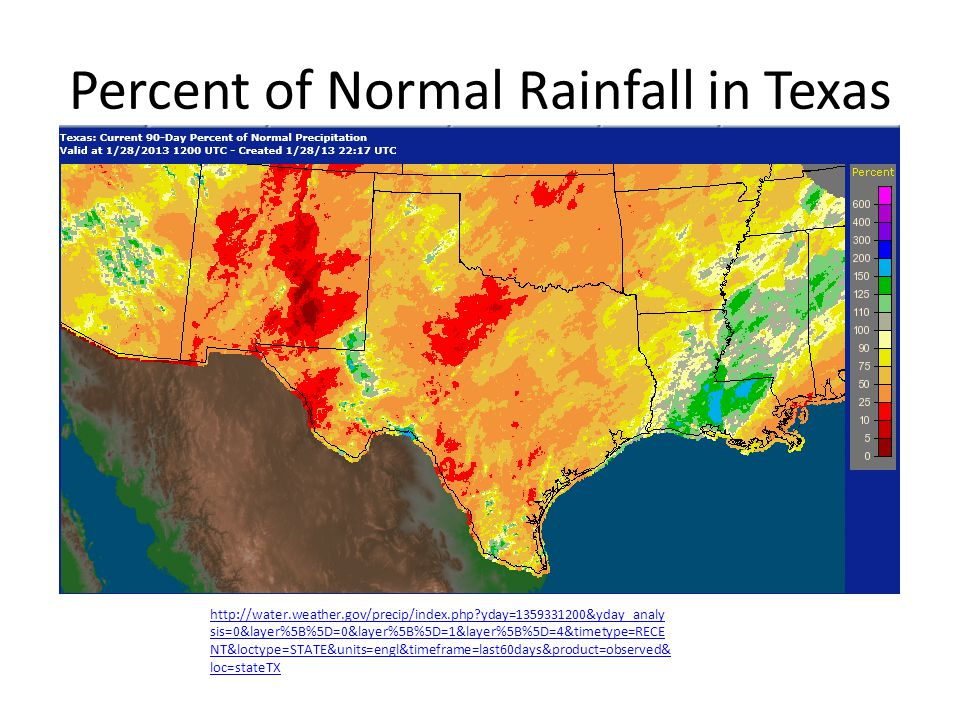 Percent of Normal Rainfall in Texas