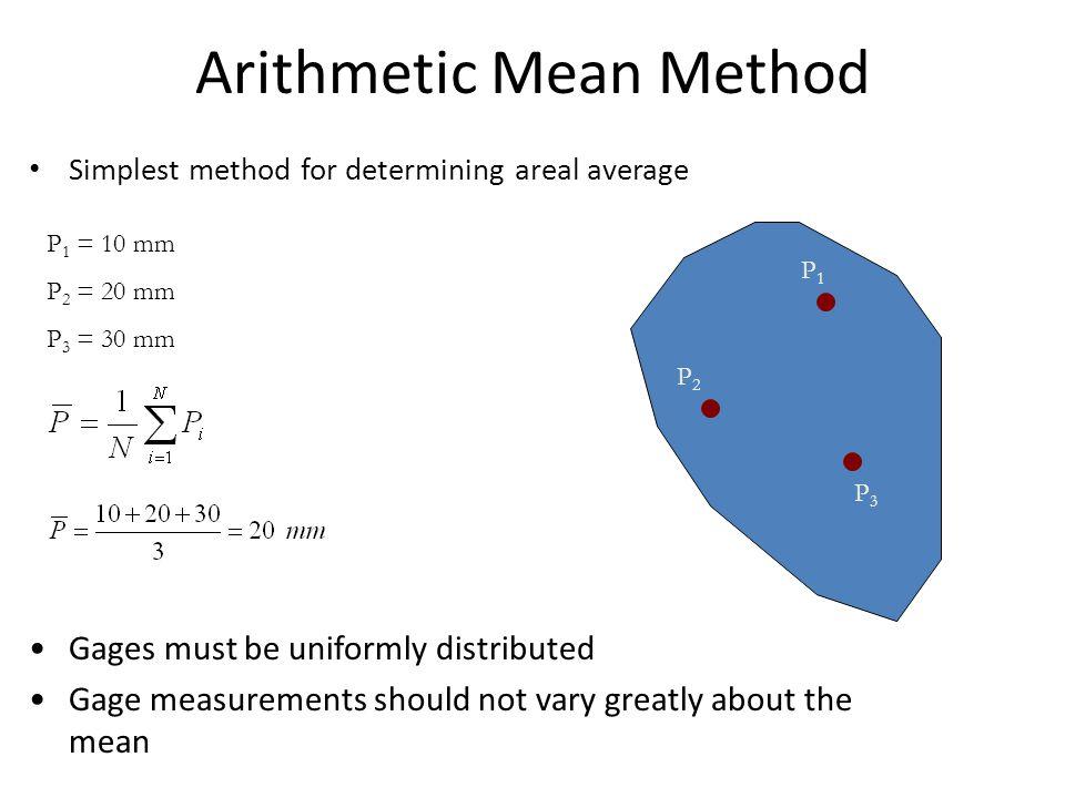 Arithmetic Mean Method
