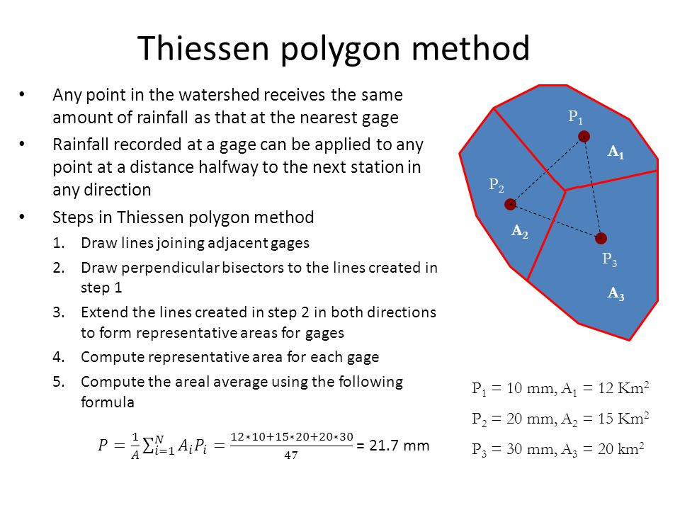 Thiessen polygon method