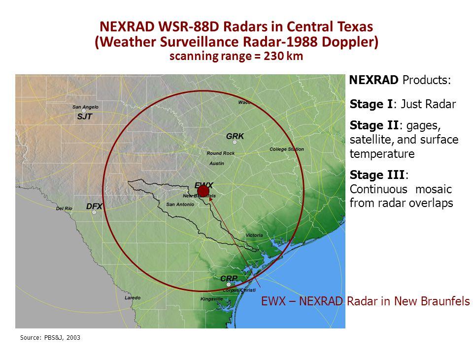 NEXRAD WSR-88D Radars in Central Texas (Weather Surveillance Radar-1988 Doppler) scanning range = 230 km