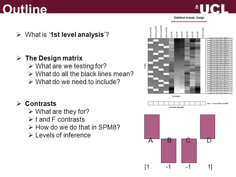 Outline What is '1st level analysis' The Design matrix
