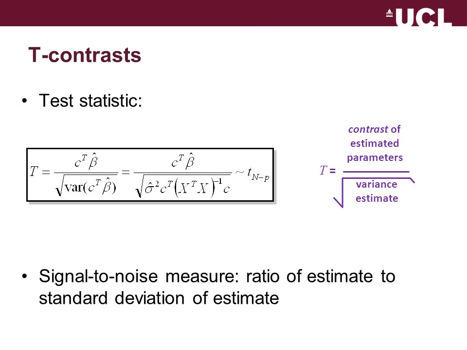 contrast of estimated parameters