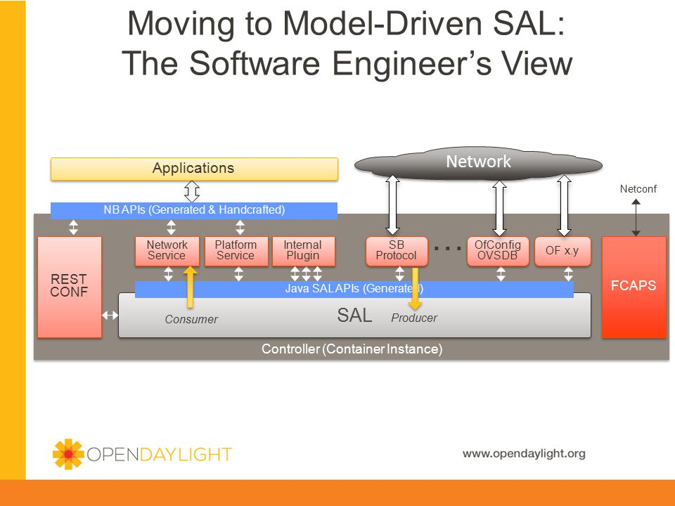 Moving to Model-Driven SAL: The Software Engineer's View