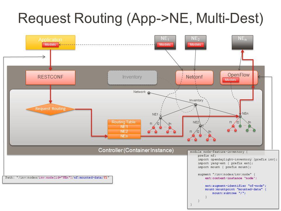 Request Routing (App->NE, Multi-Dest)