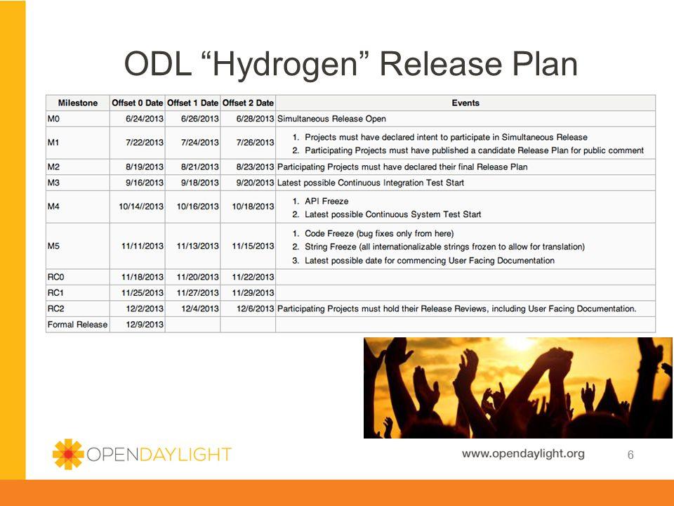 ODL Hydrogen Release Plan