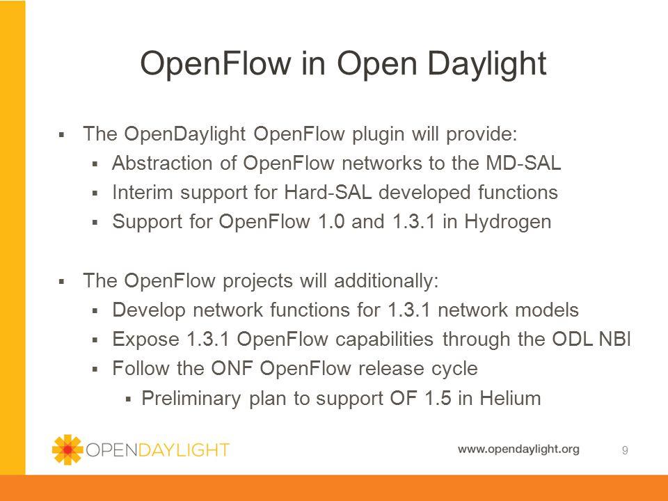 OpenFlow in Open Daylight