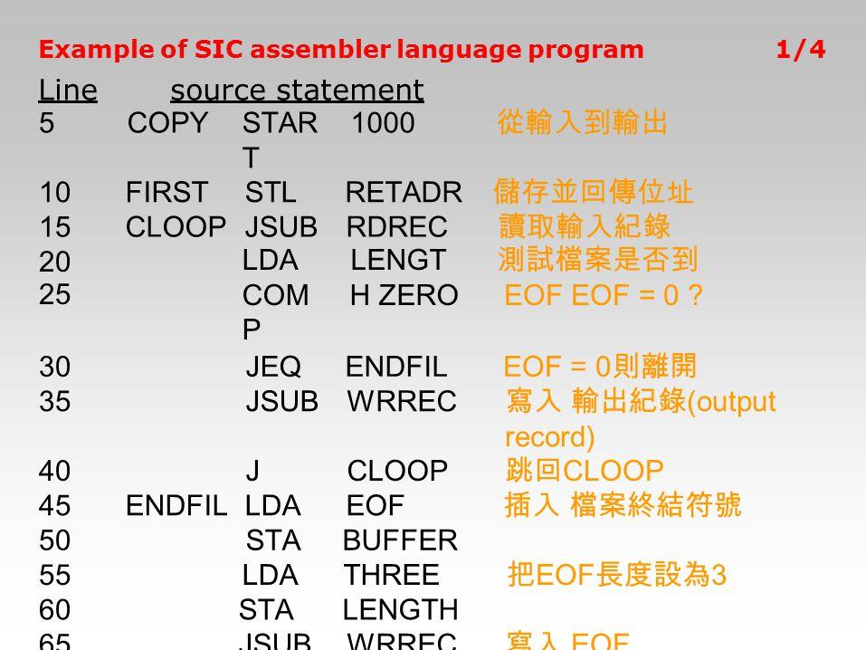 寫入 輸出紀錄(output record) 40 J 跳回CLOOP 45 LDA EOF 插入 檔案終結符號 50 STA BUFFER