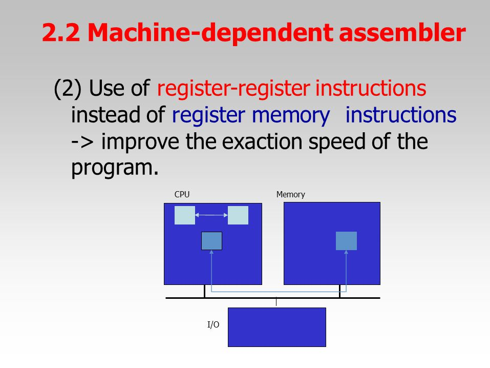 (2) Use of register-register instructions