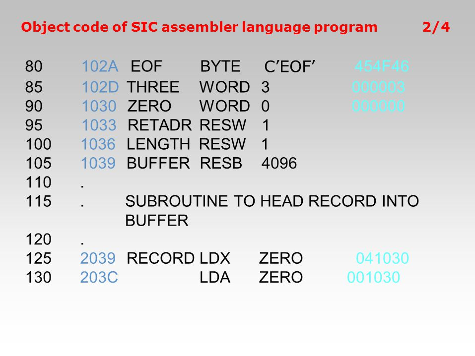SUBROUTINE TO HEAD RECORD INTO BUFFER 120 125 2039