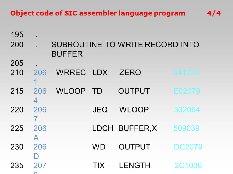 SUBROUTINE TO WRITE RECORD INTO BUFFER 205 210 2061
