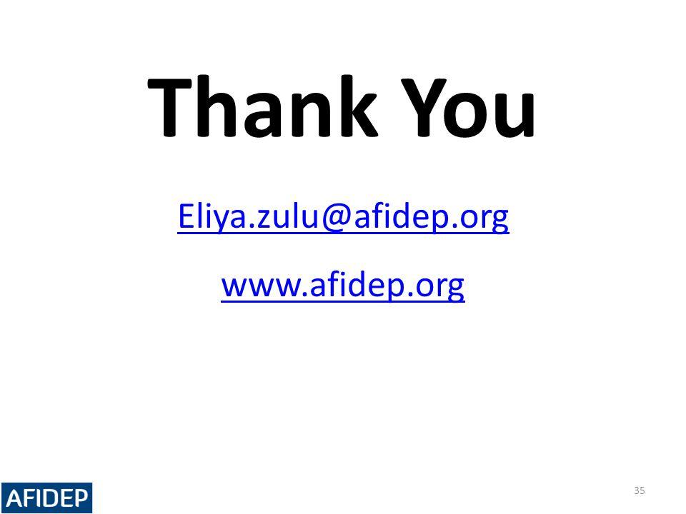 Thank You Eliya.zulu@afidep.org www.afidep.org