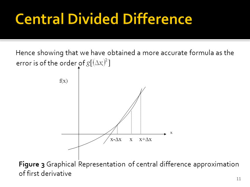 Central Divided Difference