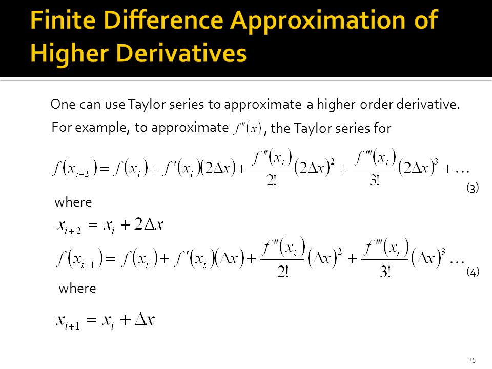 Finite Difference Approximation of Higher Derivatives