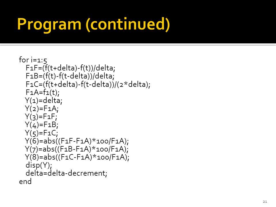 Program (continued)