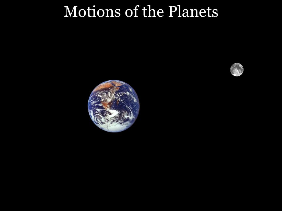 Motions of the Planets This presentation will introduce these terms:  Geocentric, Heliocentric, Retrograde, Rotation, Revolution