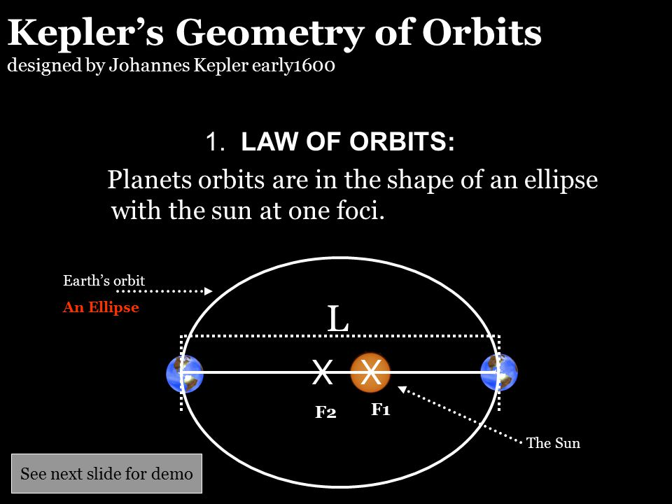Kepler's Geometry of Orbits designed by Johannes Kepler early1600
