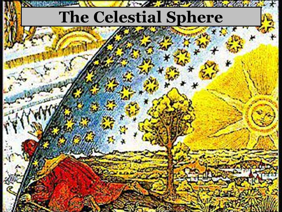 The Celestial Sphere