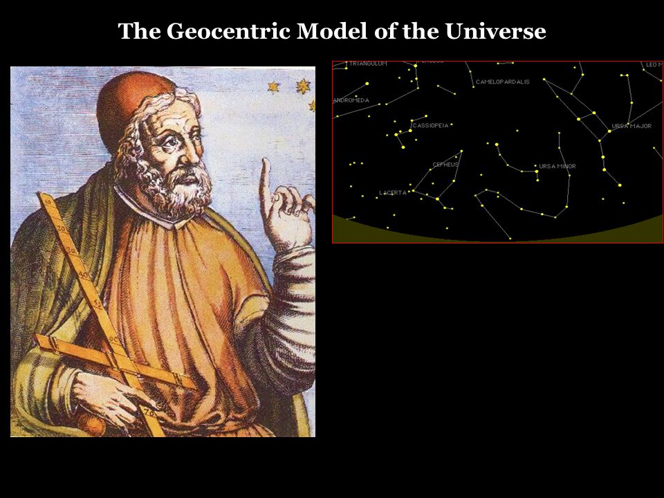 The Geocentric Model of the Universe