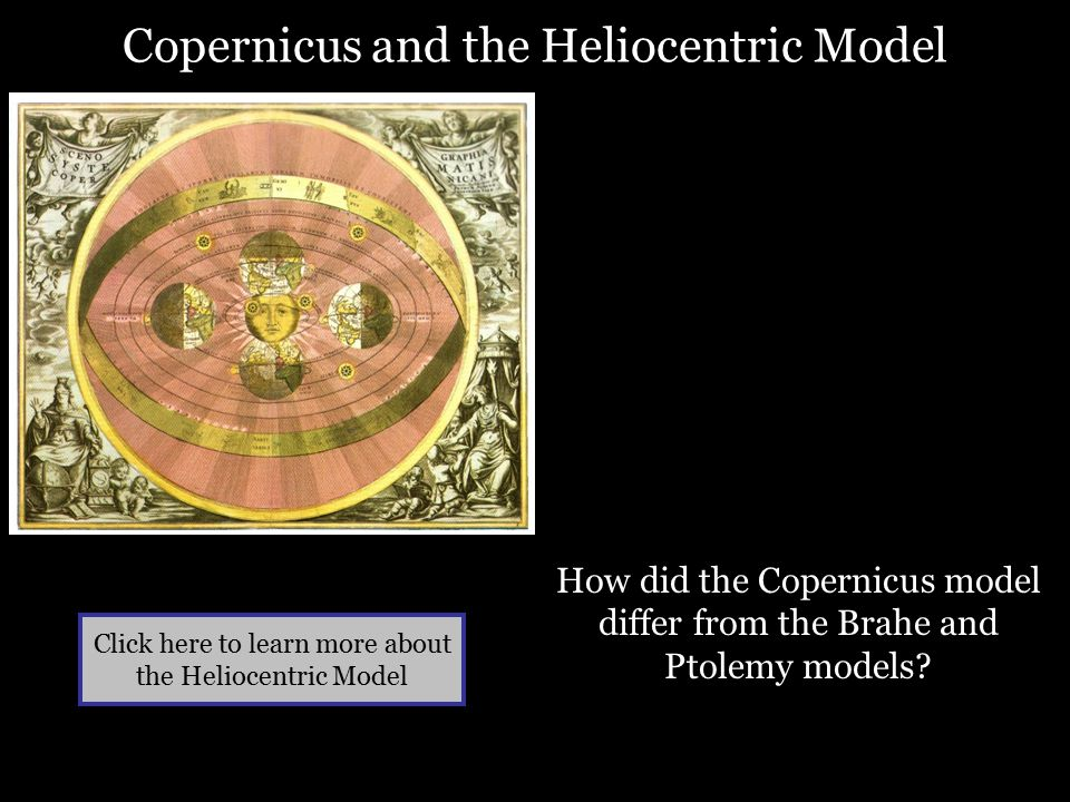 Copernicus and the Heliocentric Model