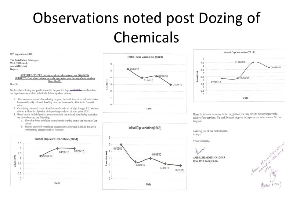 Observations noted post Dozing of Chemicals