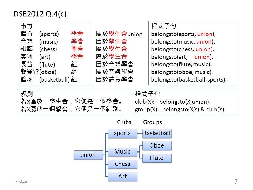 DSE2012 Q.4(c) union sports Basketball Music Oboe Flute Chess Art 事實