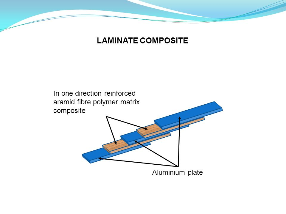 LAMINATE COMPOSITE In one direction reinforced aramid fibre polymer matrix composite.