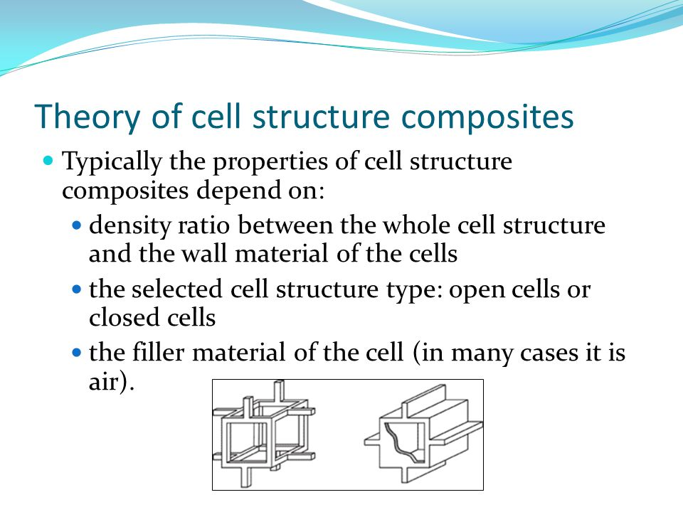 Theory of cell structure composites