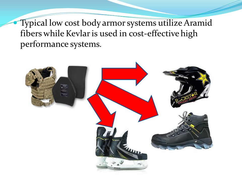 Typical low cost body armor systems utilize Aramid fibers while Kevlar is used in cost-effective high performance systems.