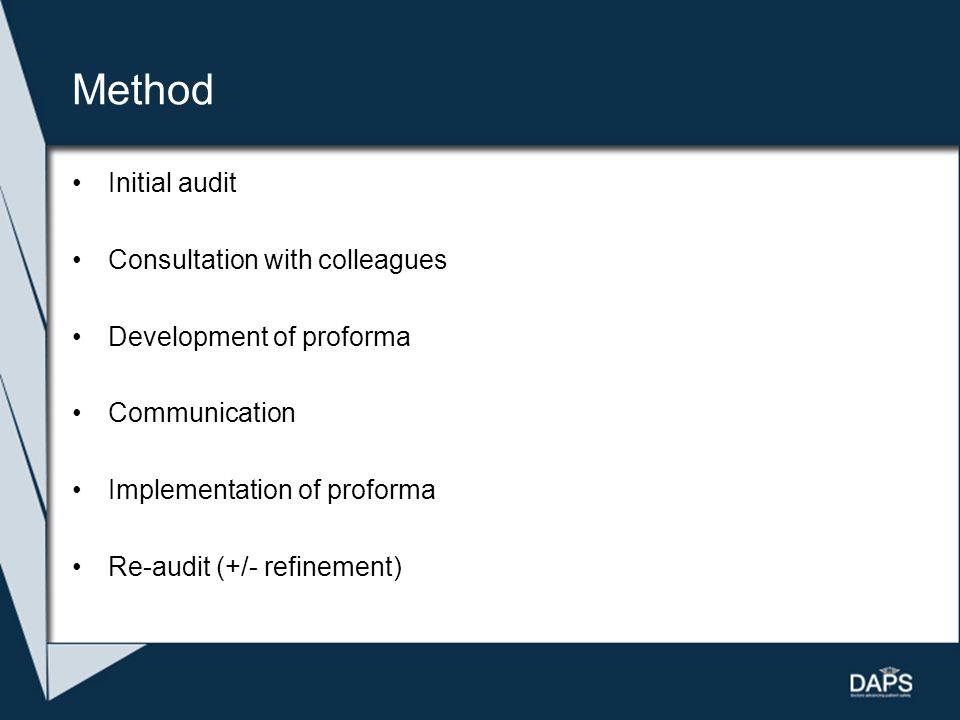 Method Initial audit Consultation with colleagues