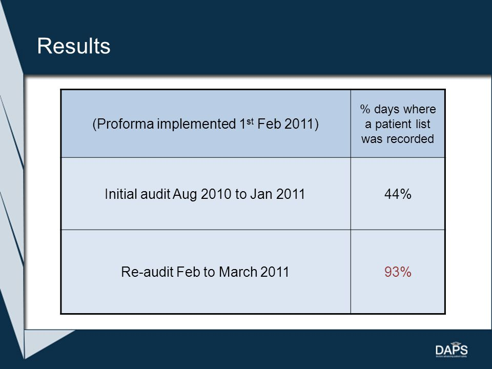 Results (Proforma implemented 1st Feb 2011)