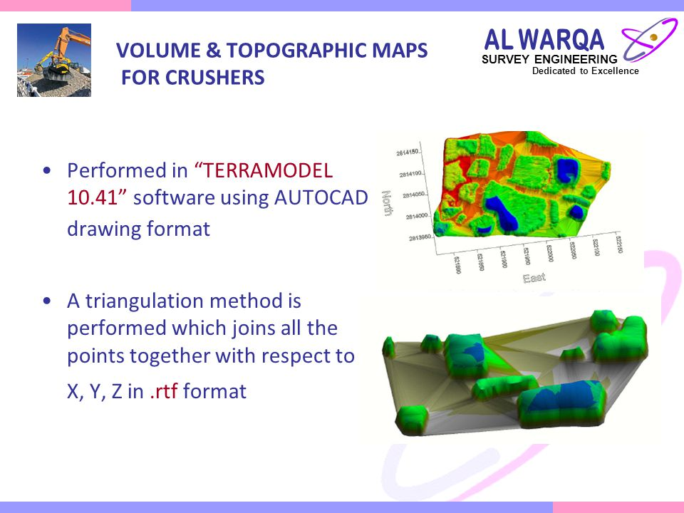 VOLUME & TOPOGRAPHIC MAPS FOR CRUSHERS