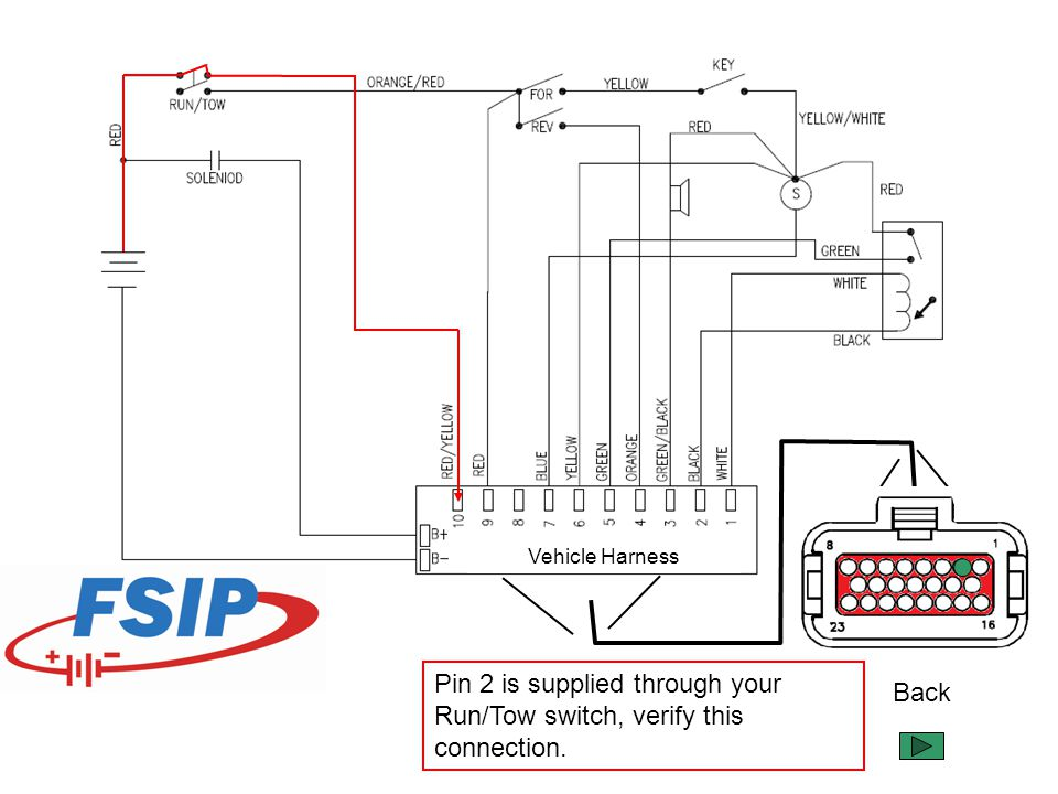 Pin 2 is supplied through your Run/Tow switch, verify this connection.
