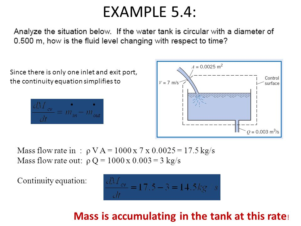 EXAMPLE 5.4: Mass is accumulating in the tank at this rate!