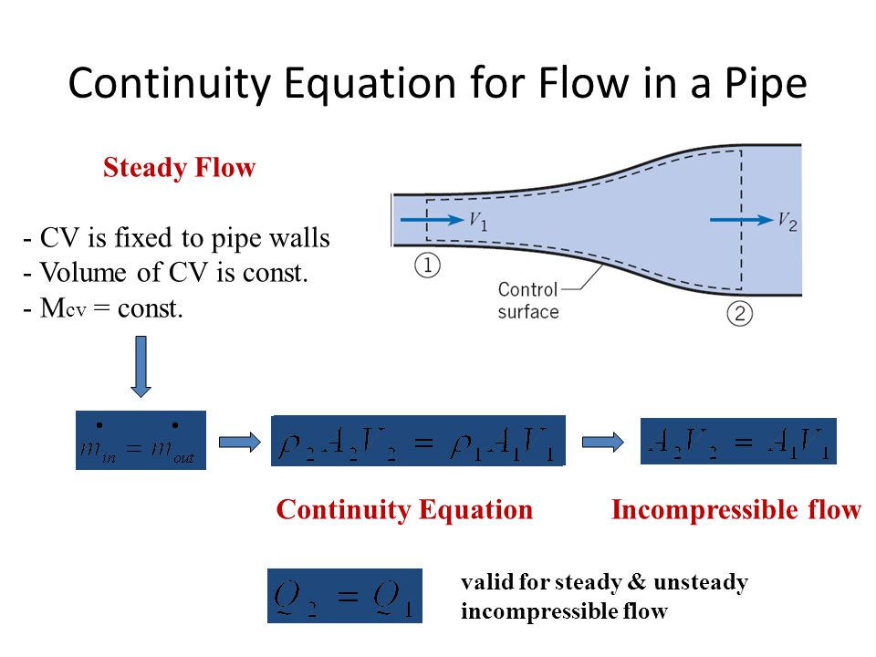 Continuity Equation for Flow in a Pipe
