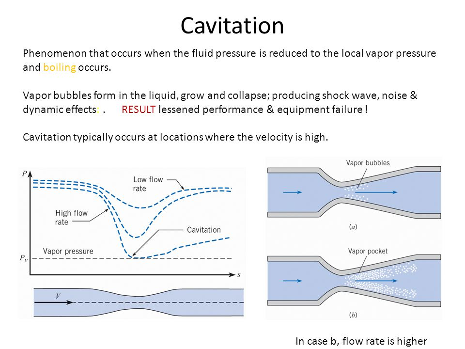 Cavitation Phenomenon that occurs when the fluid pressure is reduced to the local vapor pressure and boiling occurs.