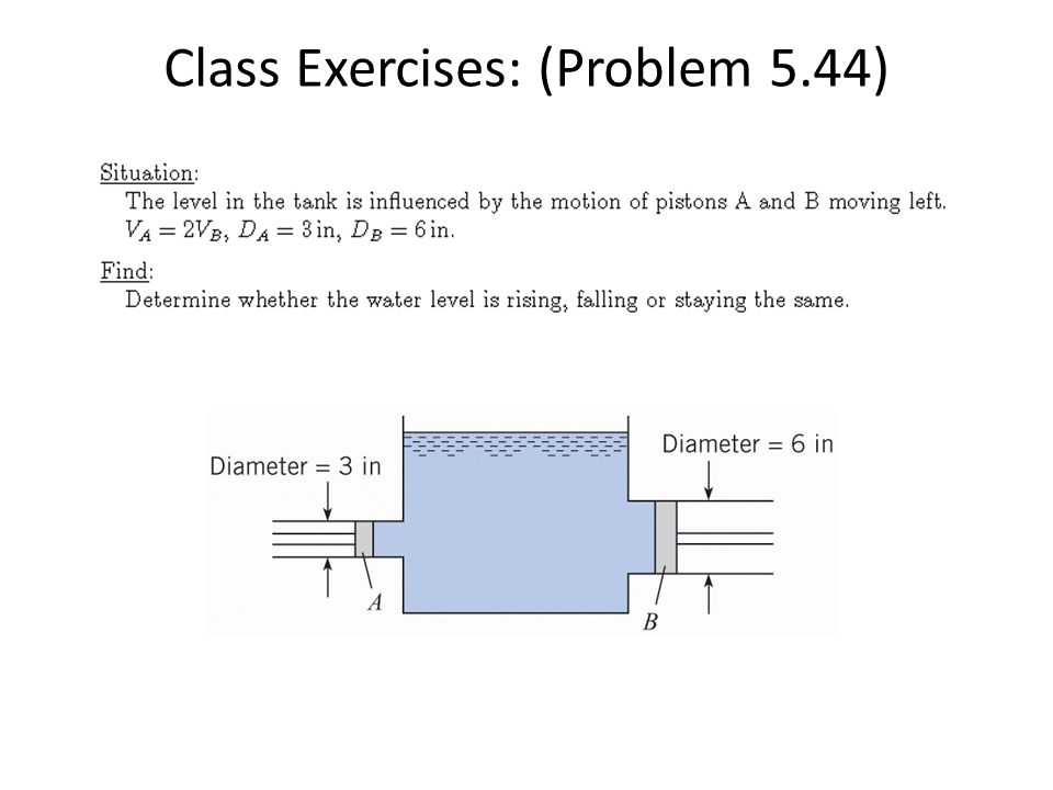 Class Exercises: (Problem 5.44)
