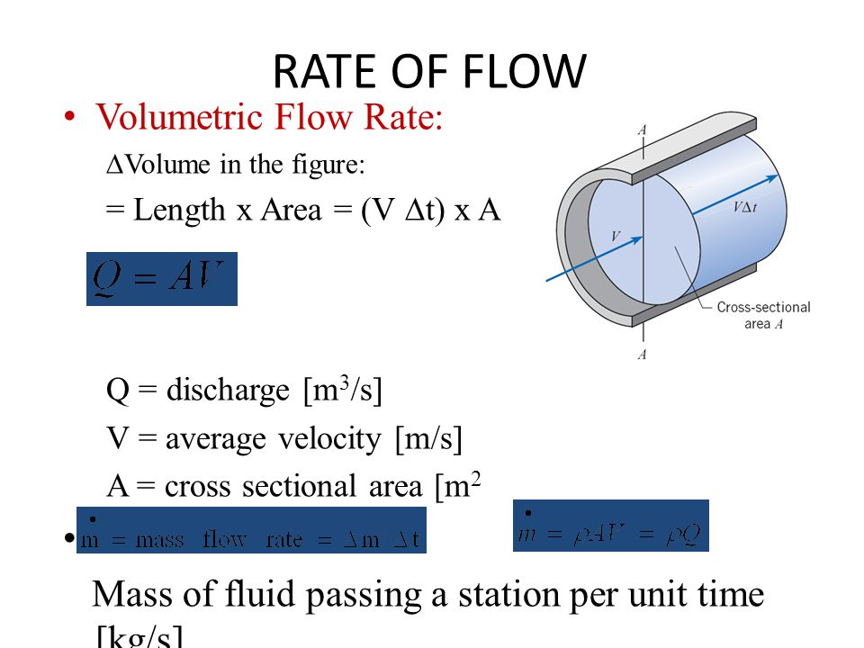 RATE OF FLOW Volumetric Flow Rate: Mass Flow Rate: