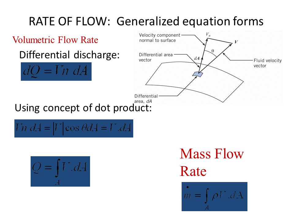 RATE OF FLOW: Generalized equation forms