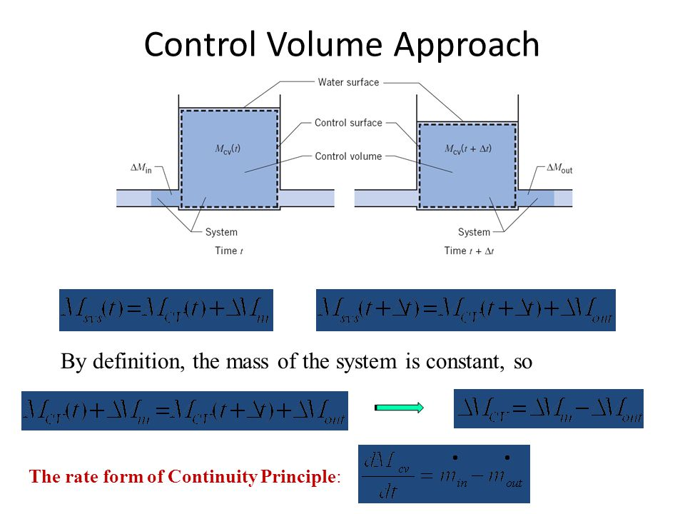 Control Volume Approach