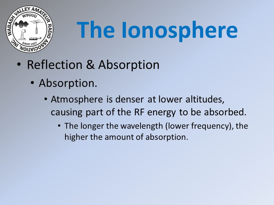 The Ionosphere Reflection & Absorption Absorption.