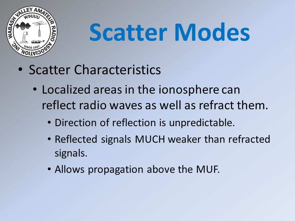 Scatter Modes Scatter Characteristics
