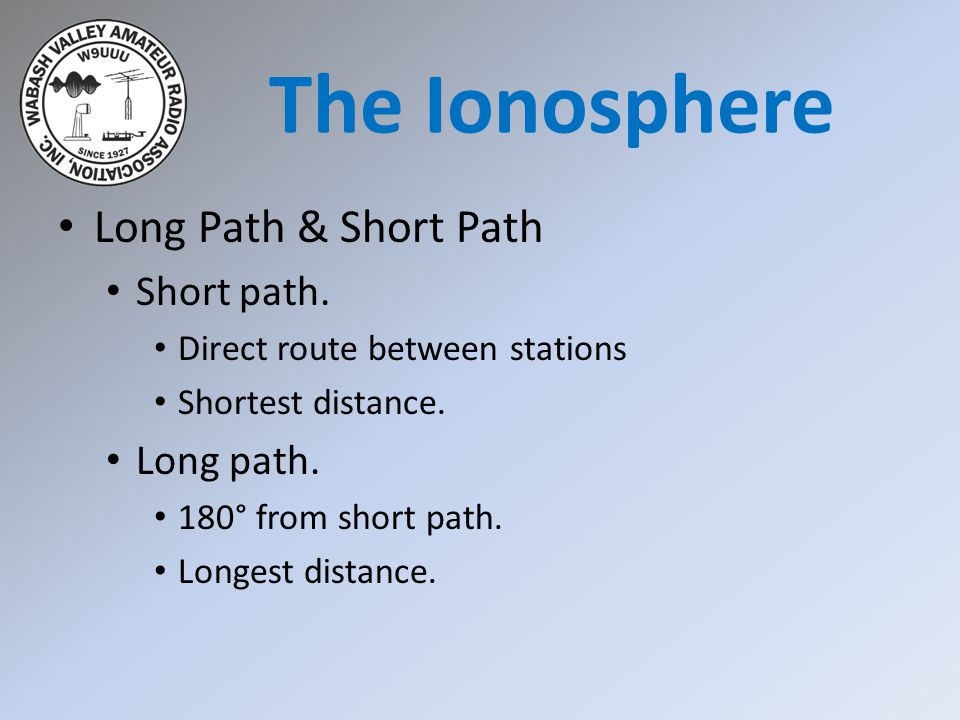 The Ionosphere Long Path & Short Path Short path. Long path.