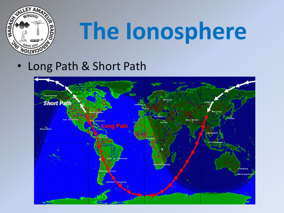 The Ionosphere Long Path & Short Path