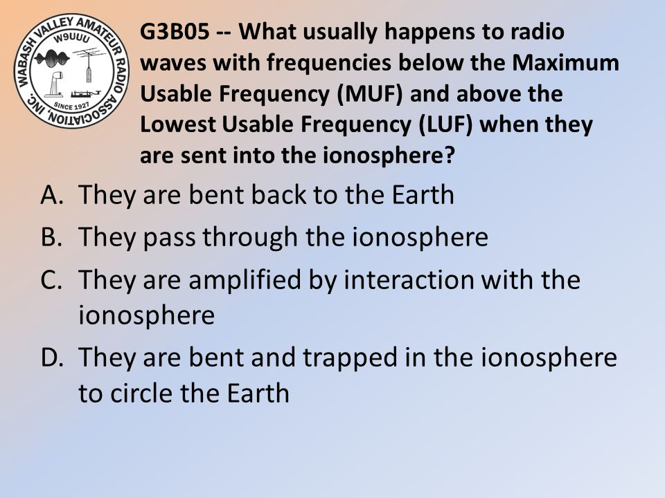 G3B05 -- What usually happens to radio waves with frequencies below the Maximum Usable Frequency (MUF) and above the Lowest Usable Frequency (LUF) when they are sent into the ionosphere