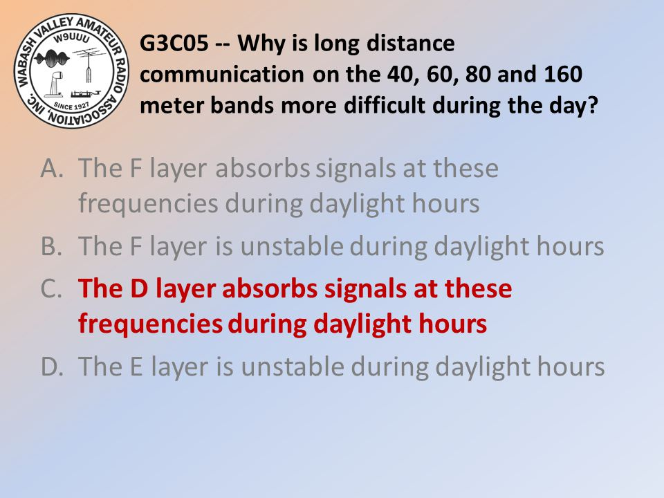 G3C05 -- Why is long distance communication on the 40, 60, 80 and 160 meter bands more difficult during the day